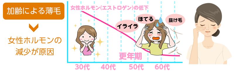 10dai002
