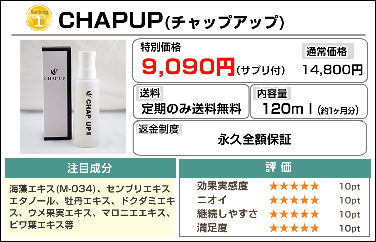 おすすめ男性用育毛剤ランキング1位CHAPUP(チャップアップ)