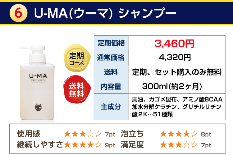 男性用育毛シャンプー第6位U-MA(ウーマ)シャンプー